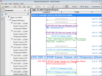 Sequence diagram generated from Wireshark PCAP file